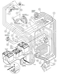 club car light wiring diagram on 36v electric golf cart wiring rh pinterest com Electric Club Car Wiring Diagram Gas Club Car Golf Cart Wiring Diagram