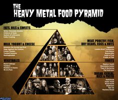 Check out this awesome post: The Heavy Metal Food Pyramid Heavy Metal Rock, Heavy Metal Music, Black Metal, Metal Bands, Rock Bands, Emo Bands, Rock N Roll, Food Pyramid, Music Memes