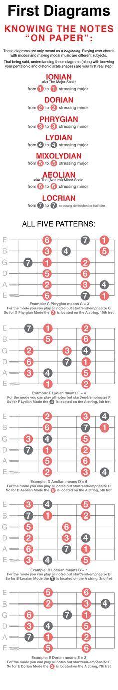 For More Guitar Amp Click Here http://moneybuds.com/Guitar/