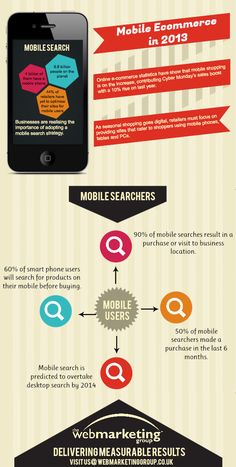 mobile ecommerce search infographic