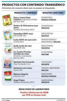 ¿Por qué aún no se etiquetan los productos transgénicos en el Perú?