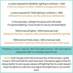 We help you to calculate how much light is needed in a room We discuss the differences between incandescent, LED, halogen & CFL bulbs and we educate you on Watts, Lumens and Kelvins so that you are well equipped for your next lighting trip. Loft Lighting, Task Lighting, Kitchen Lighting, Choosing Light Bulbs, Interior Design Principles, Diy Platform Bed, House Plans, How To Plan, House Styles