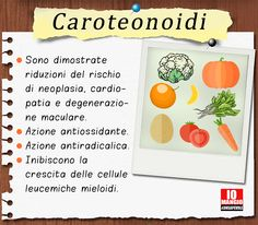 I carotenoidi sono una classe di pigmenti vegetali di natura lipidica e sono dei precursori della vitamina A o retinolo. Ne sono ricchi: la zucca, l'anguria, il melone, gli spinaci, il cavolo, i pomodori, le carote, gli agrumi, le patate dolci, le albicocche. #carotenoidi