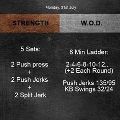 32 Likes, 1 Comments - CrossFit Sand Warriors WOD (@cfsw_wod) on Instagram
