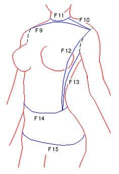 Drafting instructions for Women's Front Bodice Sloper