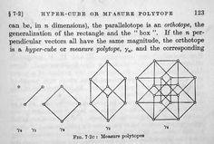 hypercube - Google'da Ara