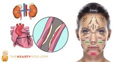 Image of Your Face is Covered with SIGNS, Here's how to tell what's wrong with your kidneys, hormones and liver
