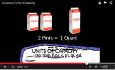 This brief video is from The Math Party National Standards Program and features a rap song to help students remember U.S. units of capacity. (01:07)