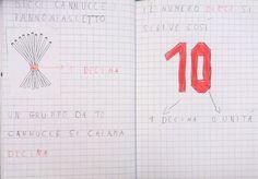 Completiamo il lavoro di ieri | Total Visits 2616 | DigiScuola - Matematica