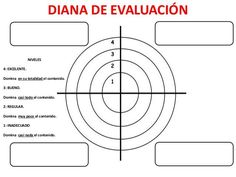Diana de evaluación (coevaluación) Visible Thinking, Thinking Maps, Mental Map, Thinking Strategies, Study Planner, School Items, Cooperative Learning, History Teachers, Group Work