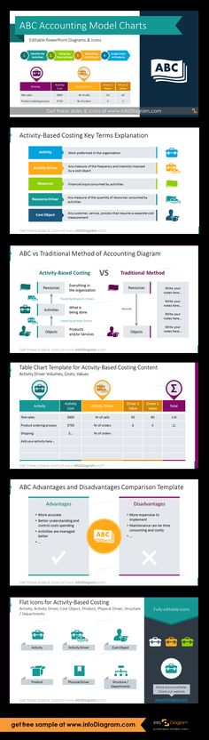 31 Best Financial Planning and Reporting PPT Templates
