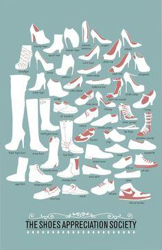 Shoe classification. Very helpful :)