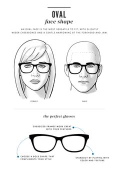 When it comes to finding the perfect fitting glasses, a lot depends on your individual face shape. Different frame styles can either play up...