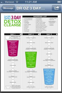 Dr. Oz's 3-Day Detox...with a shopping list! seriously thinking about doing this...might help me feel better