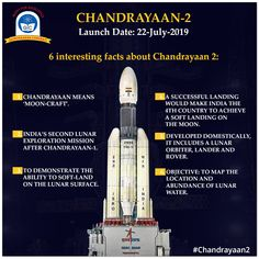 With successful landing Chandrayaan 2 will become the lunar mission to land near the south Pole of the moon and country to achieve a soft landing on the moon after USA, USSR and China. Gernal Knowledge, General Knowledge Facts, Upsc Notes, Digital Elevation Model, Mission Report, Indian Space Research Organisation, Senior Secondary School, Moon Crafts, Feedback For Students