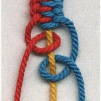 Like this idea for teaching/learning stitches and knots (seen here -macrame - which I must learn)!