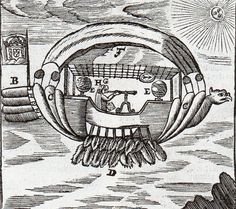 Spectacular flying machine of Michael Bernhard Valentini (1657 - 1729).