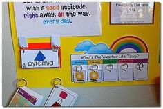 WEATHER: I used the download from Confessions  of a Homeschooler. Each set of rings has all of  the possible weather choices on it. We start the  week with all of the cards turned facedown. Each  day they turn over the cards and flip through to  find the appropriate card to represent the day's  weather.