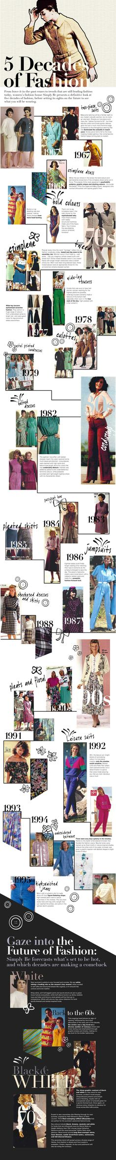 5 Decades of Fashion- this makes me happy :)