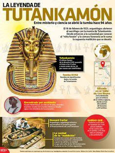 #UnDíaComoHoy, 16 de febrero de 1923, arqueólogos abrieron el sarcófago con la momia de #Tutankamón.  #InfografíaNotimex