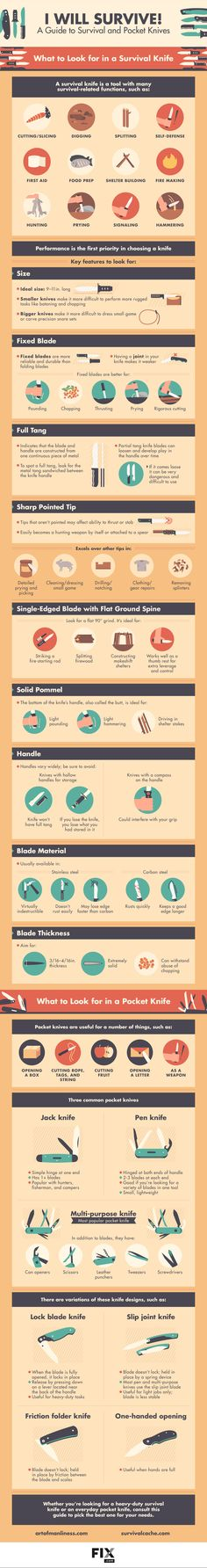 Survival & Pocket Knives are an essential emergency kit item. This infographic will tell you all you need to know to choose the best one | PreparednessMama