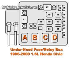 85 86 87 88 89 toyota mr2 oem 4age engine wiring harness toyota 2000 Honda Civic Fuse Box 1996 2000 1 6l honda civic (dx, ex, lx) under 2000 honda civic fuse box