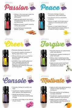 *Essential Oil Blends*  Passion, Peace, Cheer, Forgive, Console, Motivate