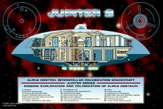 Jupiter 2 from the Lost In Space 60's TV series.