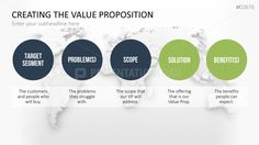 Value proposition powerpoint template business planning value proposition powerpoint template toneelgroepblik Gallery