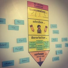 # lesson # story # flowchart # fairy tale # use - - School Teacher, Primary School, Elementary Schools, Writing Conferences, Classroom Management Plan, Special Education, Teacher Resources, Teaching Kids, Fairy Tales