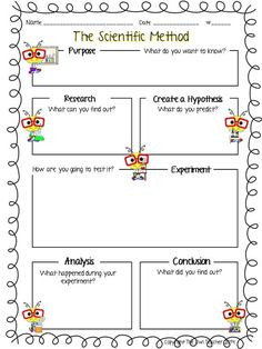 Scientific Method. Science Process Skills are introduced with this poster along with the Scientific Method poster. Have students fill out the Scientific Method worksheet while explore their science hypothesis! Scroll to the bottom of the blog. Click on the picture at the bottom of the page to get your free posters and worksheet.
