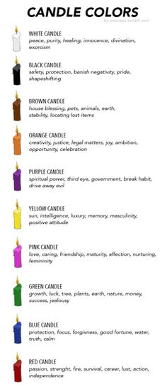 sstoness: Many witches prefer to work with colored candles when performing magic, as a way to strengthen the power of their spell. This is a little overview of some different colors and their meanings. Remember that it's always ok to have your own interpretation of different colors, so feel free to use colors in different ways than the ones stated above!