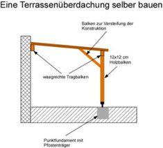 Build a terrace roof yourself - ask-do-it-yourself . - Terrassenüberdachung -Instructions: Build a terrace roof yourself - ask-do-it-yourself . Terrace Roof, Patio Roof, Door Canopy, Patio Canopy, Backyard Sheds, Backyard Patio, Pergola Plans, Diy Pergola, Pergola Ideas