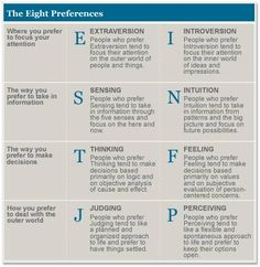 Personality Types: The eight preferences