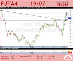 FORJA TAURUS - FJTA4 - 19/07/2012 #FJTA4 #analises #bovespa