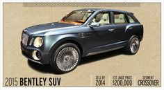 Engines will be shared with the Continental GT, so bank on a twin-turbo W-12 and a 4.0-liter twin-turbo V-8. An eight-speed dual-clutch automatic will connect to an all-wheel-drive system. #2015 #Bentley #keysplease