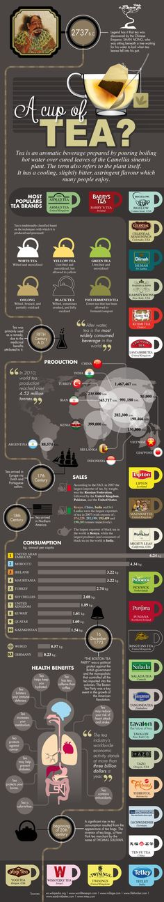 History of Tea Infographic... i love how two of the brands are oregonian...
