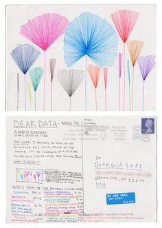 Dear-Data (www.dear-data.com) Week 14 - A week of productivity! Postcard by Stefanie