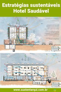 """Projeto de arquitetura saudável do escritório Atelier O'R ficou em primeiro lugar no concurso para o Hotel Van der Werf promovido pela certificação Healthy Building Certificate. O hotel será construído em Holambra – conhecida como """"cidade das flores"""", proveniente da colonização holandesa. #arquitetura #biofilia #designbiofilico #arquiteturasustentavel #arquiteturasaudavel"""