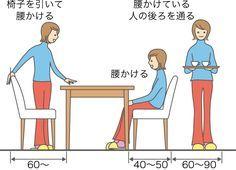 テーブルまわりに必要なスペース アイキャッチ画像