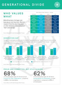 Inside Employees' Minds US Infographics - Mercer