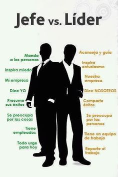 ¿Cuál de los dos eres? #Liderazgo #fb