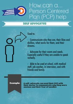 How can a Person Centered Plan (PCP) Help