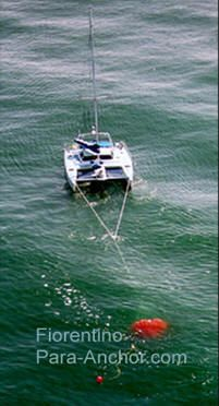 Parachute-based Sea Anchor for sailing in heavy seas