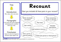 recount starter Start wow - enable all addons  recount embedded ouf bugsack optional  addons found in the extras folder sptimers (replacing the.