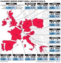 Eurozone collapse