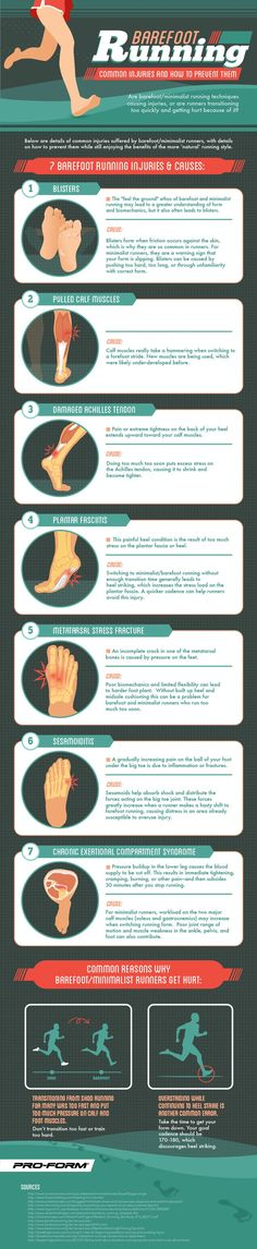Highlight: Meet The Foodie Runner Barefoot Running: Common Injuries and How to Prevent Them InfographicBarefoot Running: Common Injuries and How to Prevent Them Infographic Running Injuries, Running Workouts, Running Tips, Running Style, Parkour, Pulled Calf Muscle, Yoga, Barefoot Running, Born To Run