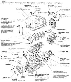honda accord engine diagram diagrams engine parts layouts rh pinterest com 2003 Honda Civic Charging Problems 2003 Honda Civic PCM Wiring