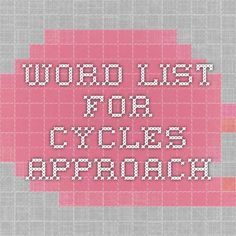 word list for cycles approach Speech Therapy Toddler, Preschool Speech Therapy, Articulation Therapy, Articulation Activities, Speech Pathology, Speech Therapy Activities, Speech Language Pathology, Speech And Language, Phonological Processes