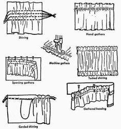 Are You Interested In Bringing A Feeling Of Romance Into Your Life? Then Read All About Sewing Ruffles, Gathers and Shirring!